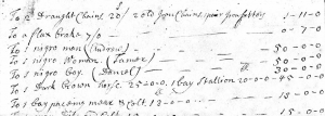 Elisha Lord's inventory, 1725, with valuation of Andrew, Tamar and Daniell