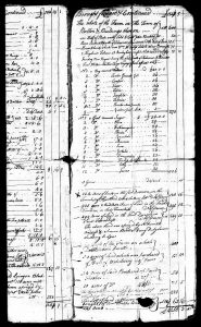 Normand Morison's slave ownership as documented in his inventory